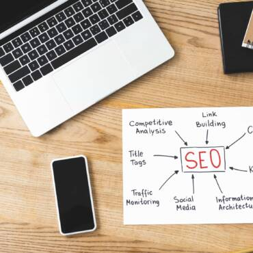 Convert One Content into Multiple Posts and Boost Your SEO Strategy